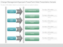 Change Management Approach Powerpoint Slide Presentation Sample