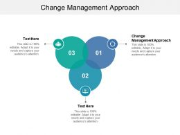 Change Management Approach Ppt Powerpoint Presentation Model Layouts Cpb