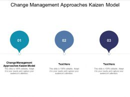 Change Management Approaches Kaizen Model Ppt Powerpoint Presentation Layouts Cpb