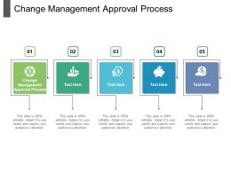 Change Management Approval Process Ppt Powerpoint Presentation Icon Templates Cpb