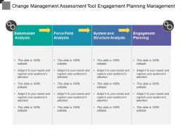 Change Management Assessment Tool Engagement Planning Management
