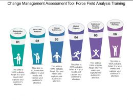 Change Management Assessment Tool Force Field Analysis Training