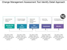 Change Management Assessment Tool Identify Detail Approach