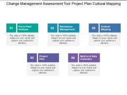 Change Management Assessment Tool Project Plan Cultural Mapping
