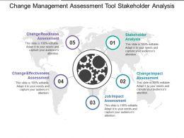 Change Management Assessment Tool Stakeholder Analysis