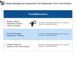 Change Management Assessment Tool Stakeholder Force Field Analysis