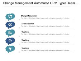Change Management Automated Crm Types Team Interactive Meetings Cpb