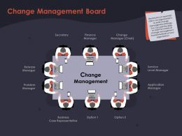 Change Management Board Finance Manager Ppt Powerpoint Presentation Graphics