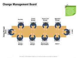 Change Management Board Manager Ppt Powerpoint Presentation Brochure