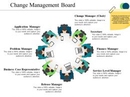 Change Management Board Powerpoint Guide