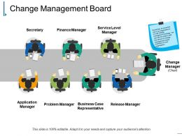 Change Management Board Powerpoint Layout