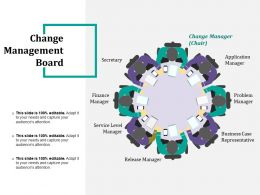 Change Management Board Ppt Background Images