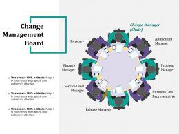 change_management_board_ppt_background_images_Slide01