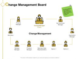Change Management Board Ppt Powerpoint Presentation Layouts Display