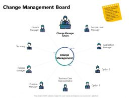 Change Management Board Ppt Powerpoint Presentation Professional