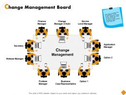Change Management Board Ppt Powerpoint Presentation Show