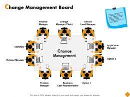 Change Management Board Ppt Powerpoint Presentation Show