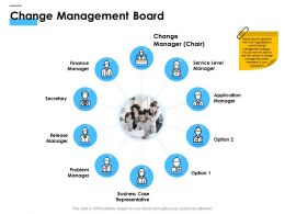 Change Management Board Ppt Powerpoint Presentation Summary Example Topics