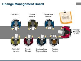 Change Management Board Ppt Sample Presentations