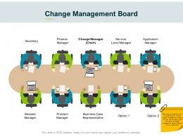 Change Management Board Representative Ppt Powerpoint Presentation Guidelines