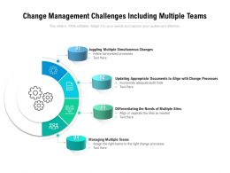 Change Management Challenges Including Multiple Teams
