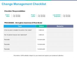 Change Management Checklist Ppt Powerpoint Presentation Diagram Lists