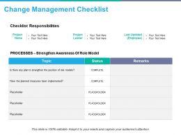 Change Management Checklist Ppt Powerpoint Presentation Diagram Lists
