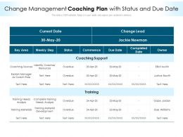 Change Management Coaching Plan With Status And Due Date