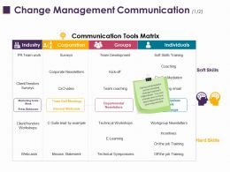 Change Management Communication 1 2 Ppt Layouts Images