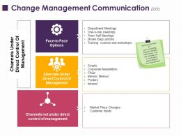 Change Management Communication 2 2 Ppt Layouts Information