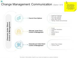 Change Management Communication Option 1 Of 2 Channels Organizational Change Strategic Plan Ppt Formats