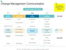 Change Management Communication Organizational Change Strategic Plan Ppt Graphics