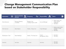 Change Management Communication Plan Based On Stakeholder Responsibility
