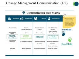 Change Management Communication Powerpoint Ideas