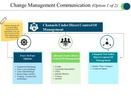 Change Management Communication Powerpoint Images