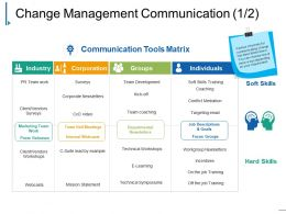 Change Management Communication Powerpoint Layout