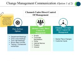 Change Management Communication Powerpoint Presentation
