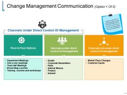 Change Management Communication Powerpoint Slide Background