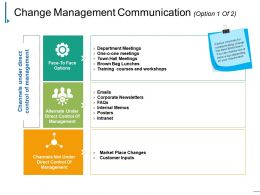 Change Management Communication Powerpoint Slide Backgrounds