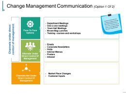 Change Management Communication Powerpoint Slide Backgrounds