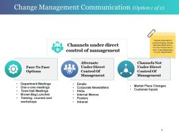 Change Management Communication Powerpoint Slide Designs Download