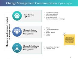 Change Management Communication Powerpoint Slide Images