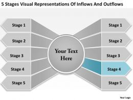 Change Management Consulting 5 Stages Visual Representations Of Inflows And Outflows Powerpoint Slides