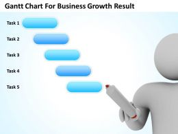 Change Management Consulting Business Growth Result Powerpoint Templates PPT Backgrounds For Slides