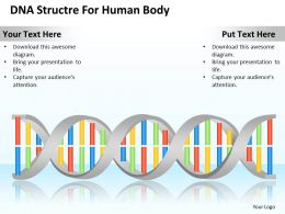 Change Management Consulting For Human Body Powerpoint Templates PPT Backgrounds Slides