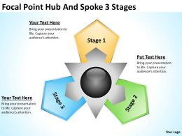 Change Management Consulting Hub And Spoke 3 Stages Powerpoint Templates Ppt Backgrounds For Slides 0523