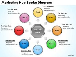 Change Management Consulting Marketing Hub Spoke Diagram Powerpoint Slides 0523
