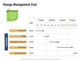 Change Management Cost Down Plan Powerpoint Presentation Portrait
