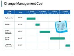 change_management_cost_powerpoint_slide_clipart_Slide01