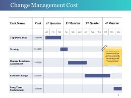 Change Management Cost Powerpoint Slide Inspiration